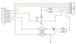 Interface radio NET